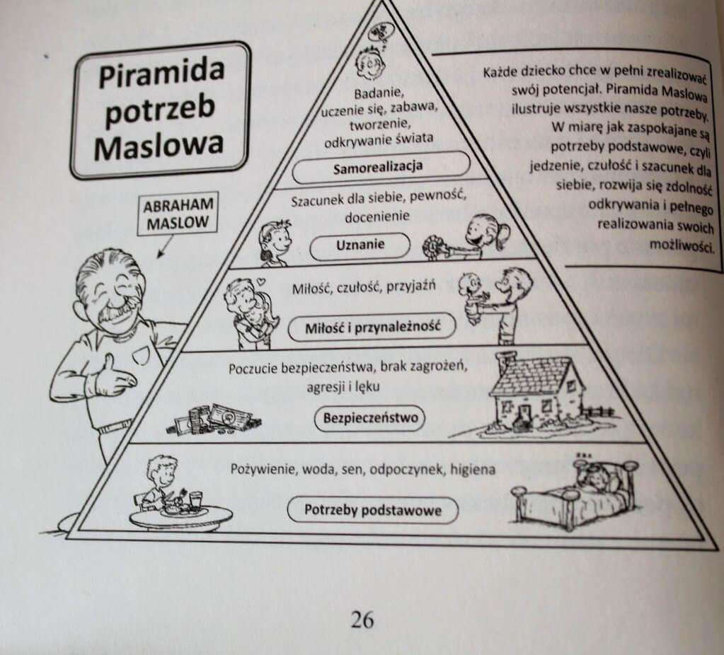 Mózg dziecka. Przewodnik dla rodziców
