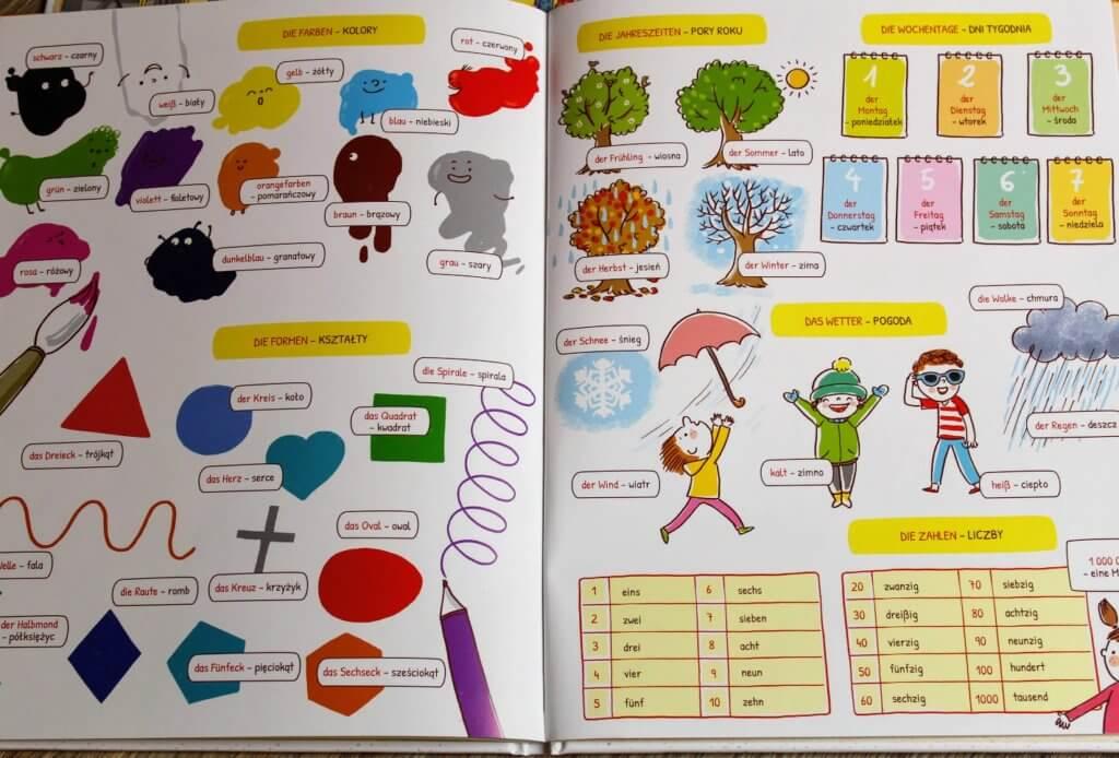 Nauka języka obcego dla dzieci