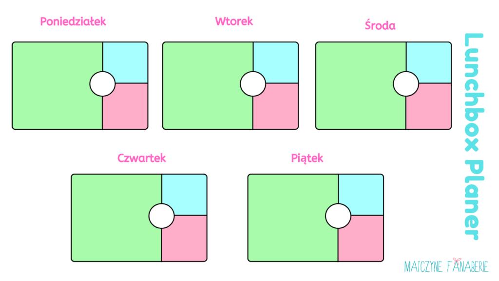 planer lunchboxów